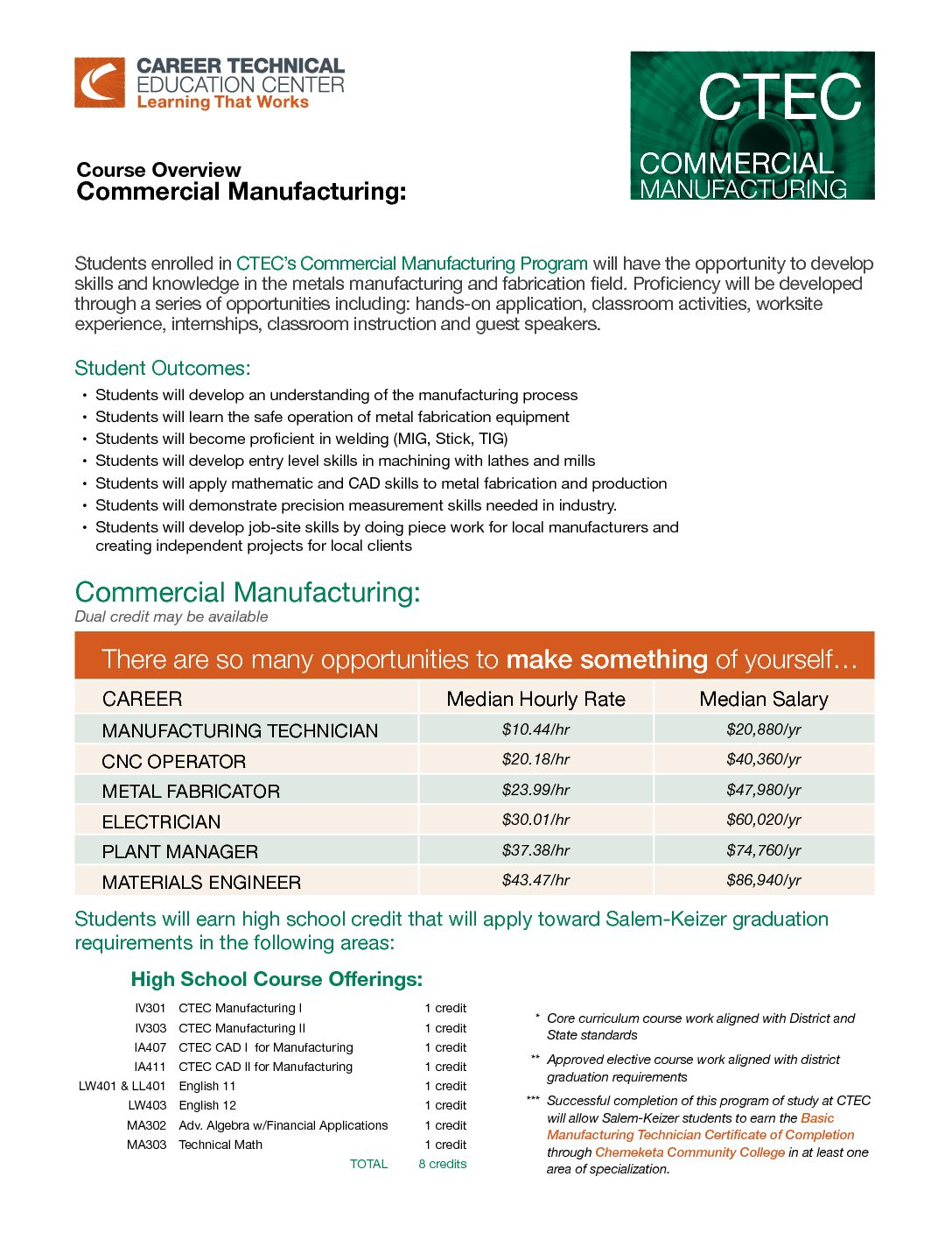 CTEC Commercial Manufacturing Overview
